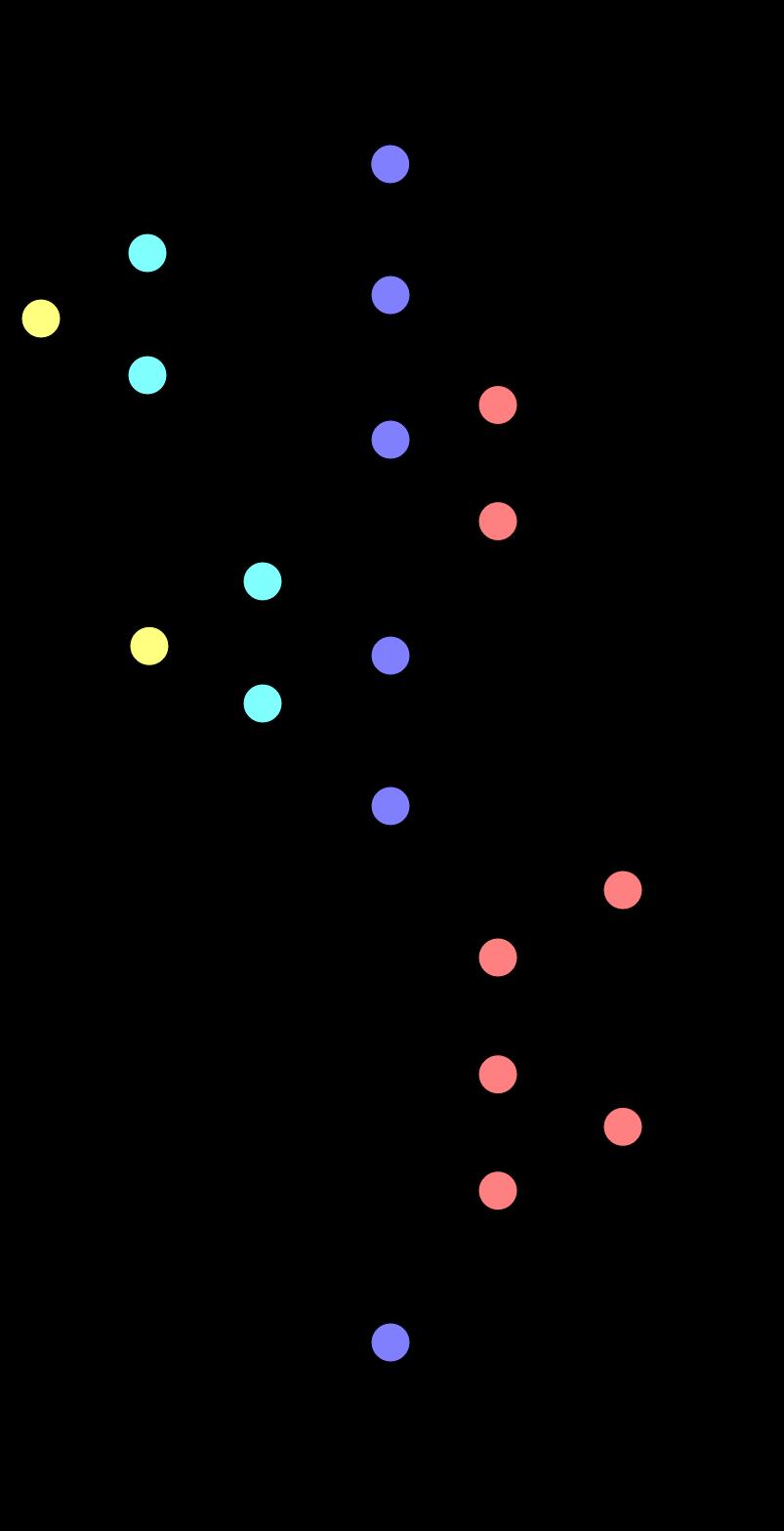 Appflow graph